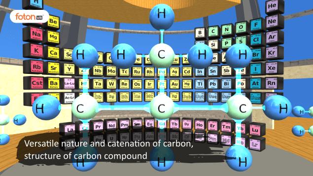 Virtual tour 2 Versatile nature and catenation of carbon, structure of carbon compound