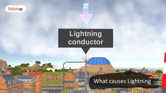 Virtual tour 2 What causes Lightning