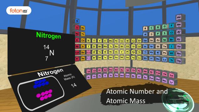 Virtual tour 3 Atomic Number and Atomic Mass