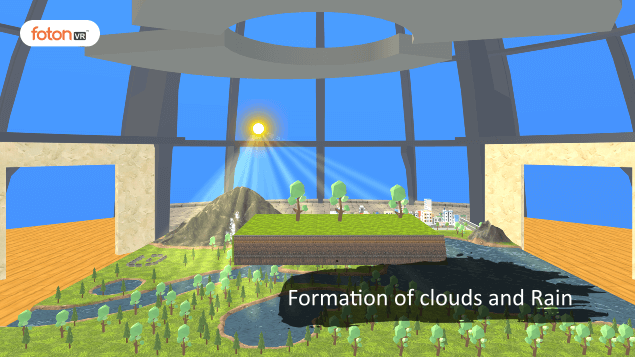 Virtual tour 3 Formation of Clouds and Rain