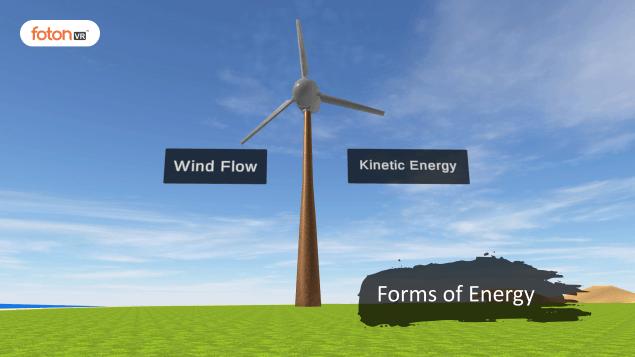 Virtual tour 3 Forms of Energy