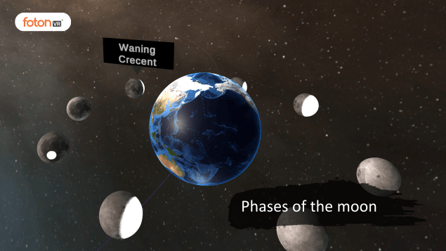 Virtual tour 3 Phases of the moon