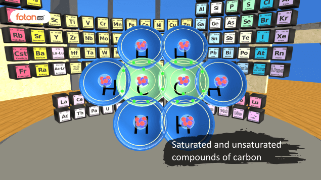 Virtual tour 3 Saturated and unsaturated compounds of carbon