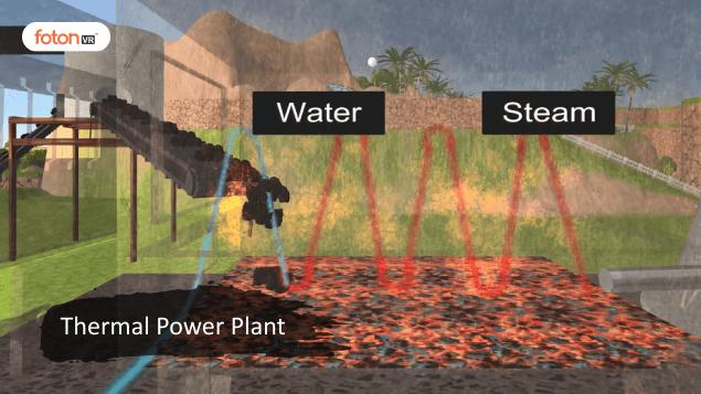 Virtual tour 3 Thermal Power Plant