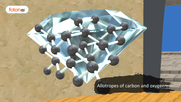 Virtual tour 4 Allotropes of carbon and oxygen