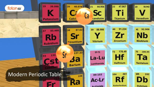 Virtual tour 4 Modern Periodic Table