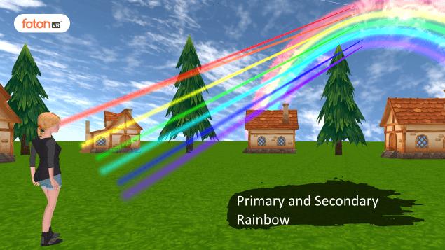 Virtual tour 4 Primary and Secondary Rainbow