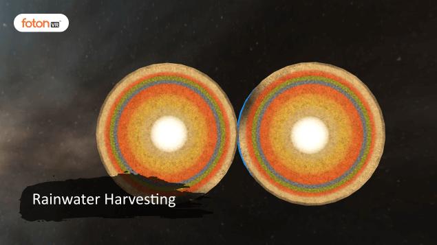 Virtual tour 4 Rainwater Harvesting