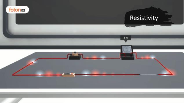 Virtual tour 4 Resistivity