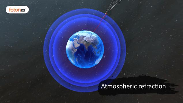 Virtual tour 5 Atmospheric refraction