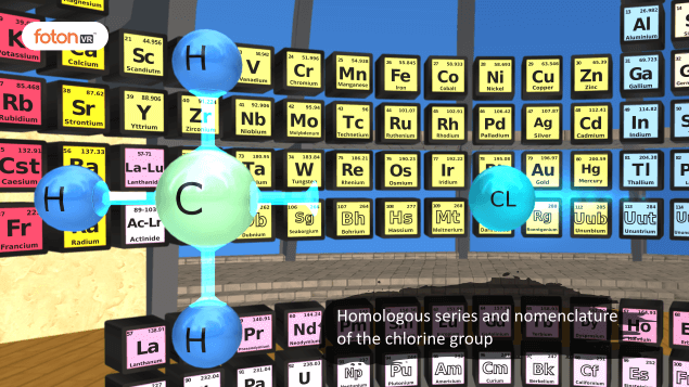 Virtual tour 5 Homologous series and nomenclature of the chlorine group