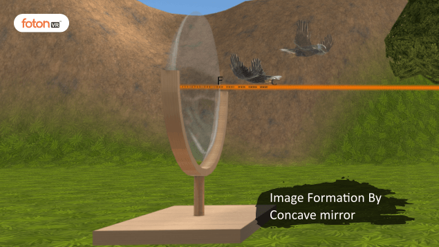 Virtual tour 5 Image Formation By Concave mirror