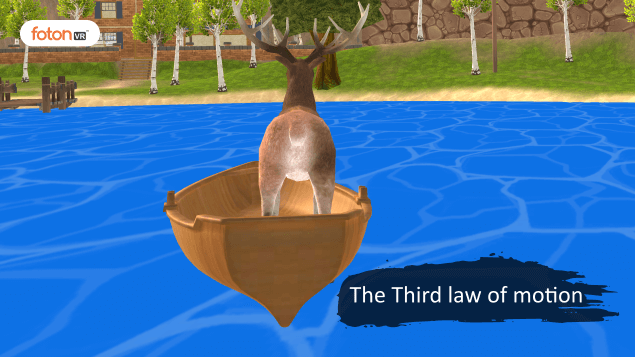 Virtual tour 5 The Third law of motion