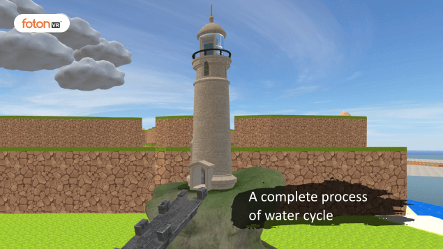 Virtual tour 6 A complete process of water cycle