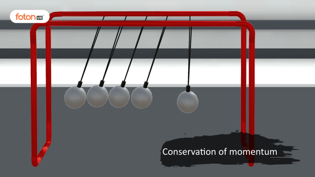 Virtual tour 6 Conservation of momentum