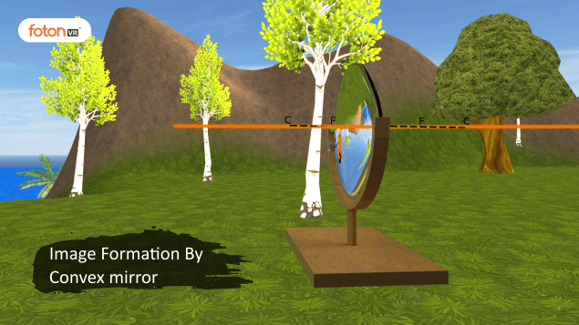 Virtual tour 6 Image Formation By Convex mirror