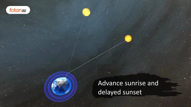 Virtual tour 7 Advance sunrise and delayed sunset