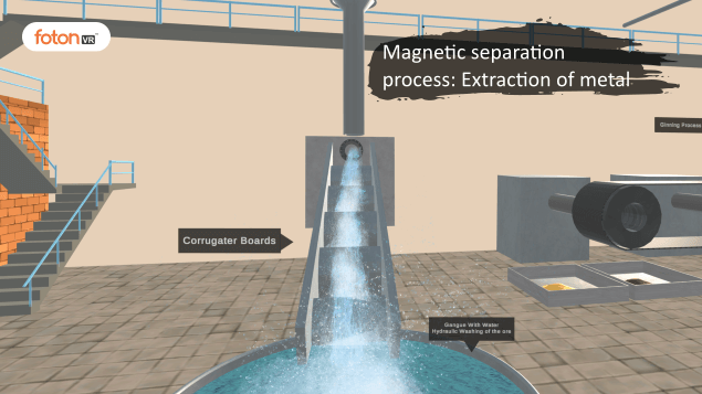Virtual tour 7 Magnetic separation process Extraction of metal