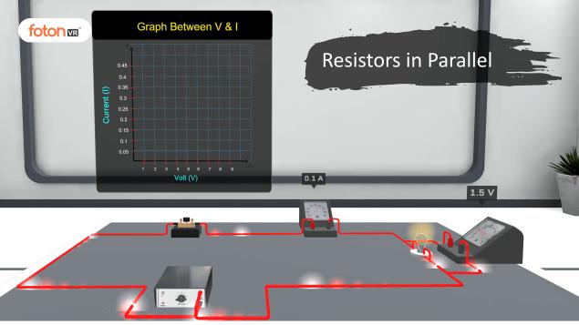 Virtual tour 7 Resistors in Parallel