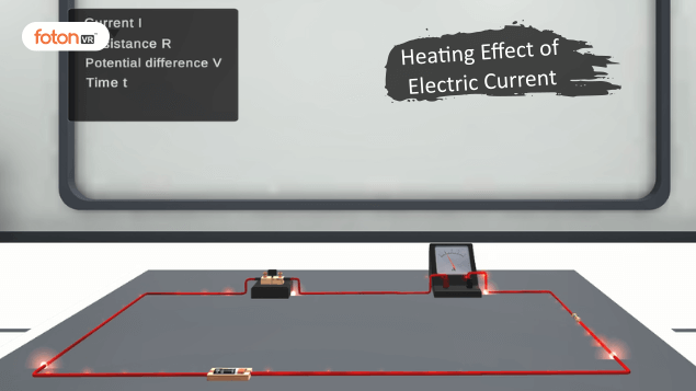 Virtual tour 8 Heating Effect of Electric Current