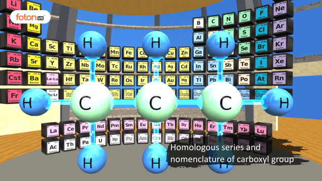 Virtual tour 8 Homologous series and nomenclature of carboxyl group