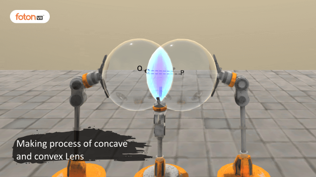 Virtual tour 8 Making process of concave and convex Lens